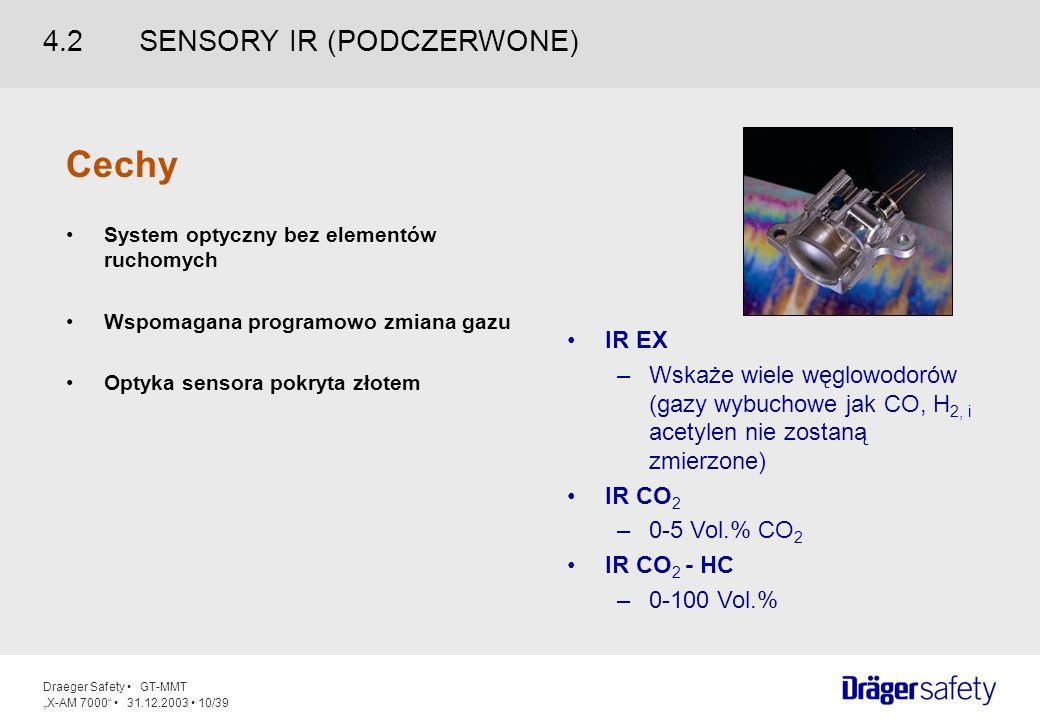 Cechy 4.2 SENSORY IR (PODCZERWONE) IR EX