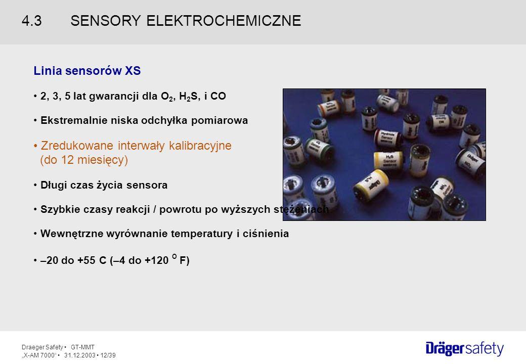 4.3 SENSORY ELEKTROCHEMICZNE
