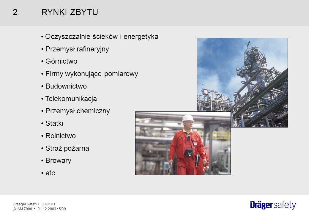 2. RYNKI ZBYTU Oczyszczalnie ścieków i energetyka Przemysł rafineryjny