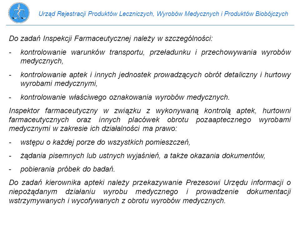 Do zadań Inspekcji Farmaceutycznej należy w szczególności: