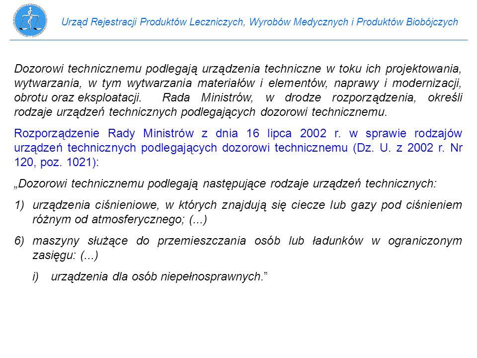 i) urządzenia dla osób niepełnosprawnych.
