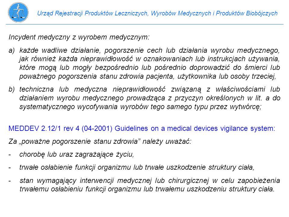 Incydent medyczny z wyrobem medycznym: