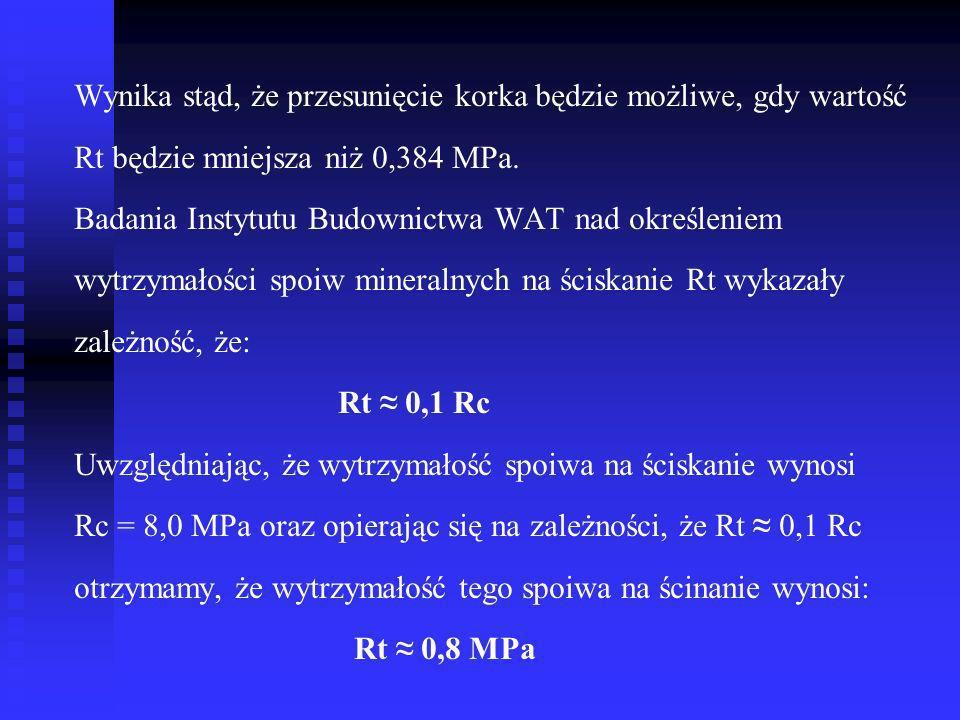 Wynika stąd, że przesunięcie korka będzie możliwe, gdy wartość Rt będzie mniejsza niż 0,384 MPa.