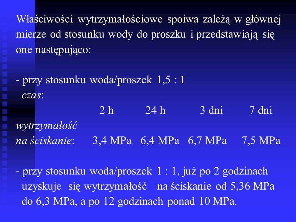 Właściwości wytrzymałościowe spoiwa zależą w głównej mierze od stosunku wody do proszku i przedstawiają się one następująco: - przy stosunku woda/proszek 1,5 : 1 czas: 2 h 24 h 3 dni 7 dni wytrzymałość na ściskanie: 3,4 MPa 6,4 MPa 6,7 MPa 7,5 MPa - przy stosunku woda/proszek 1 : 1, już po 2 godzinach uzyskuje się wytrzymałość na ściskanie od 5,36 MPa do 6,3 MPa, a po 12 godzinach ponad 10 MPa.