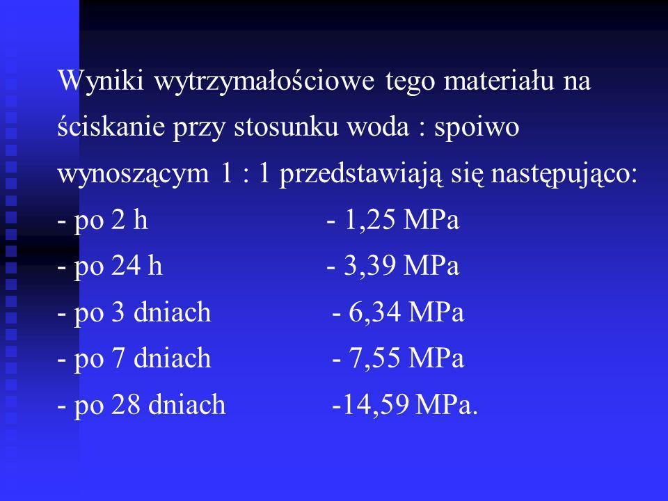 Wyniki wytrzymałościowe tego materiału na ściskanie przy stosunku woda : spoiwo wynoszącym 1 : 1 przedstawiają się następująco: - po 2 h - 1,25 MPa - po 24 h - 3,39 MPa - po 3 dniach - 6,34 MPa - po 7 dniach - 7,55 MPa - po 28 dniach -14,59 MPa.