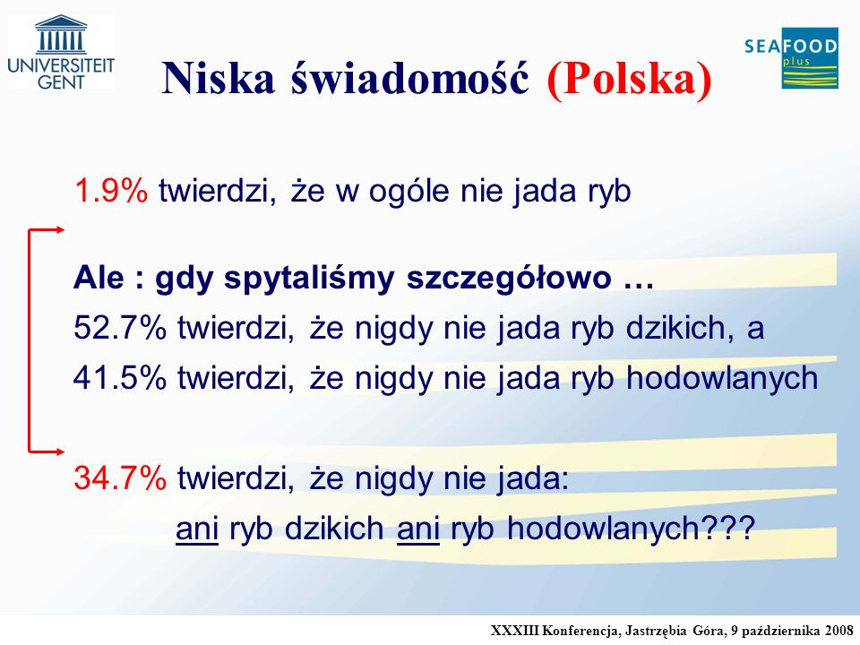 Niska świadomość (Polska)