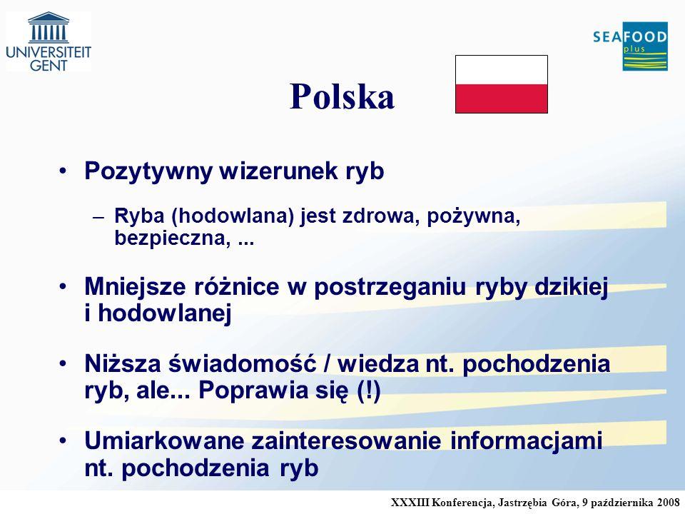 Polska Pozytywny wizerunek ryb