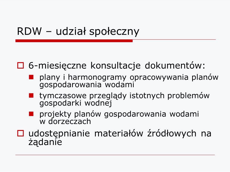 RDW – udział społeczny 6-miesięczne konsultacje dokumentów: