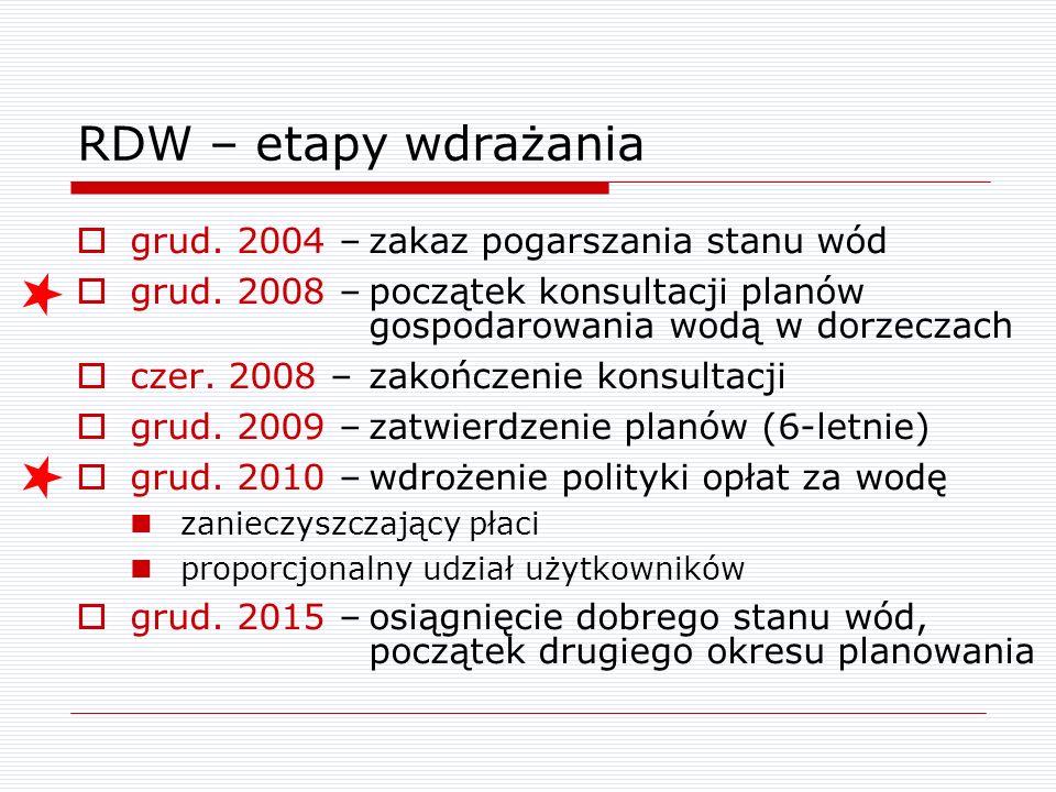 RDW – etapy wdrażania grud. 2004 – zakaz pogarszania stanu wód