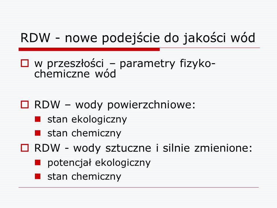 RDW - nowe podejście do jakości wód