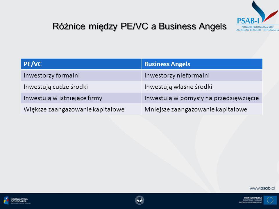 Różnice między PE/VC a Business Angels