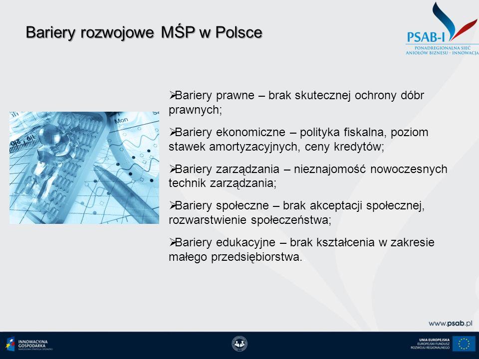 Bariery rozwojowe MŚP w Polsce
