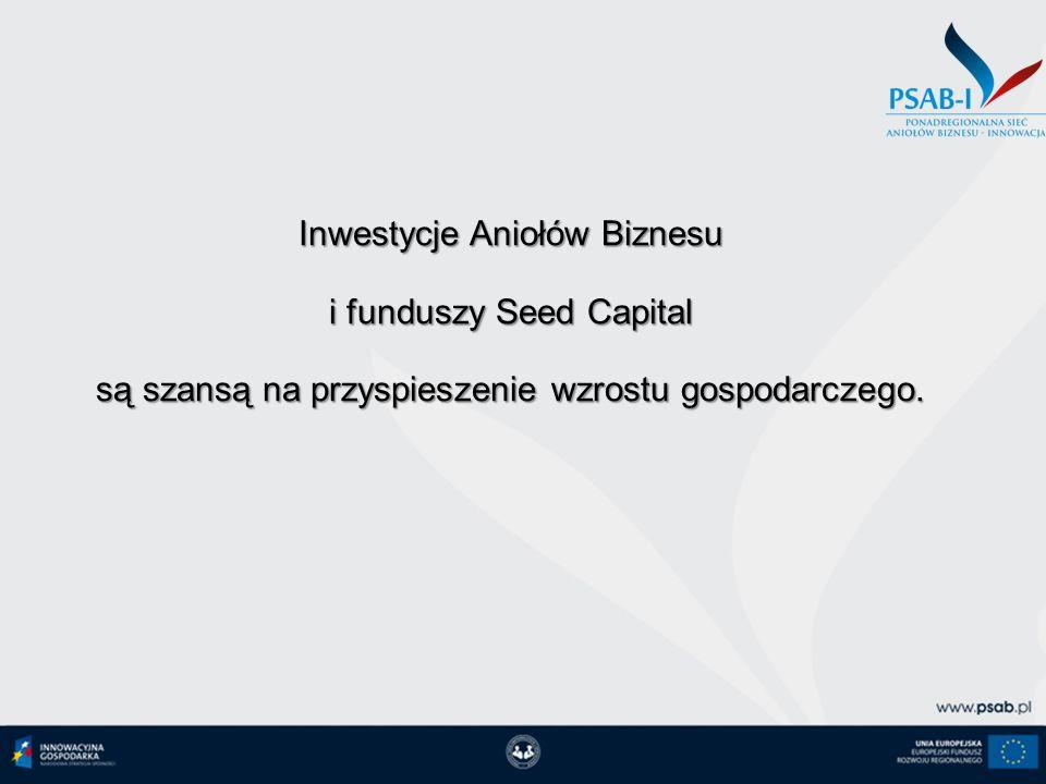 Inwestycje Aniołów Biznesu i funduszy Seed Capital