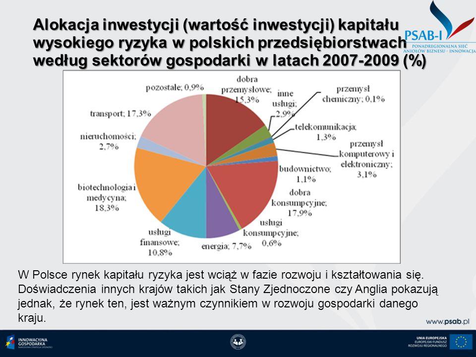 Alokacja inwestycji (wartość inwestycji) kapitału wysokiego ryzyka w polskich przedsiębiorstwach według sektorów gospodarki w latach 2007-2009 (%)