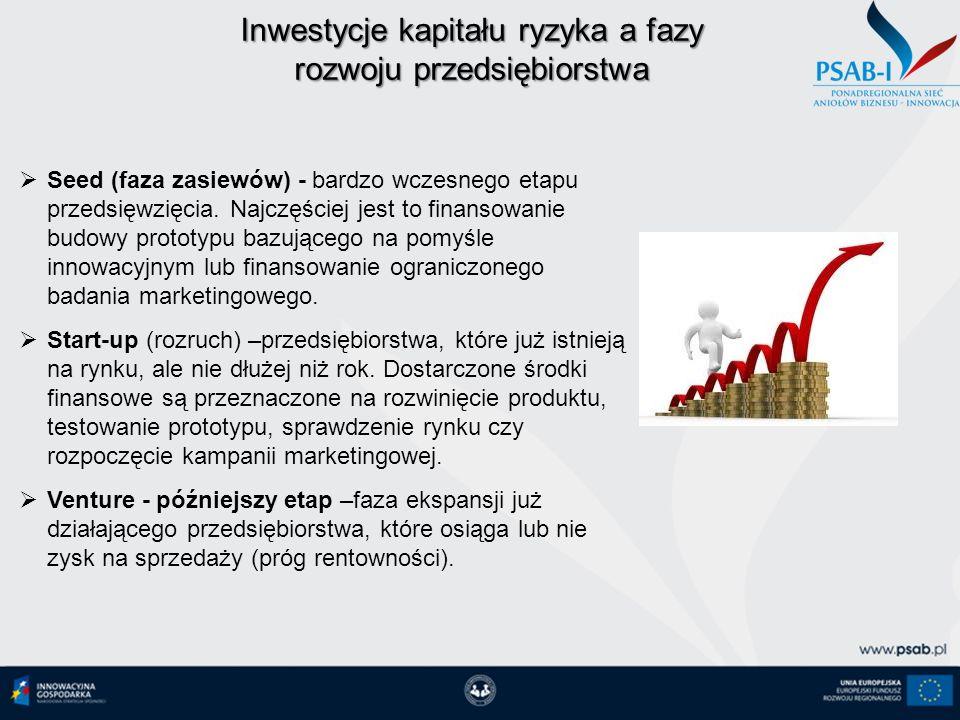 Inwestycje kapitału ryzyka a fazy rozwoju przedsiębiorstwa