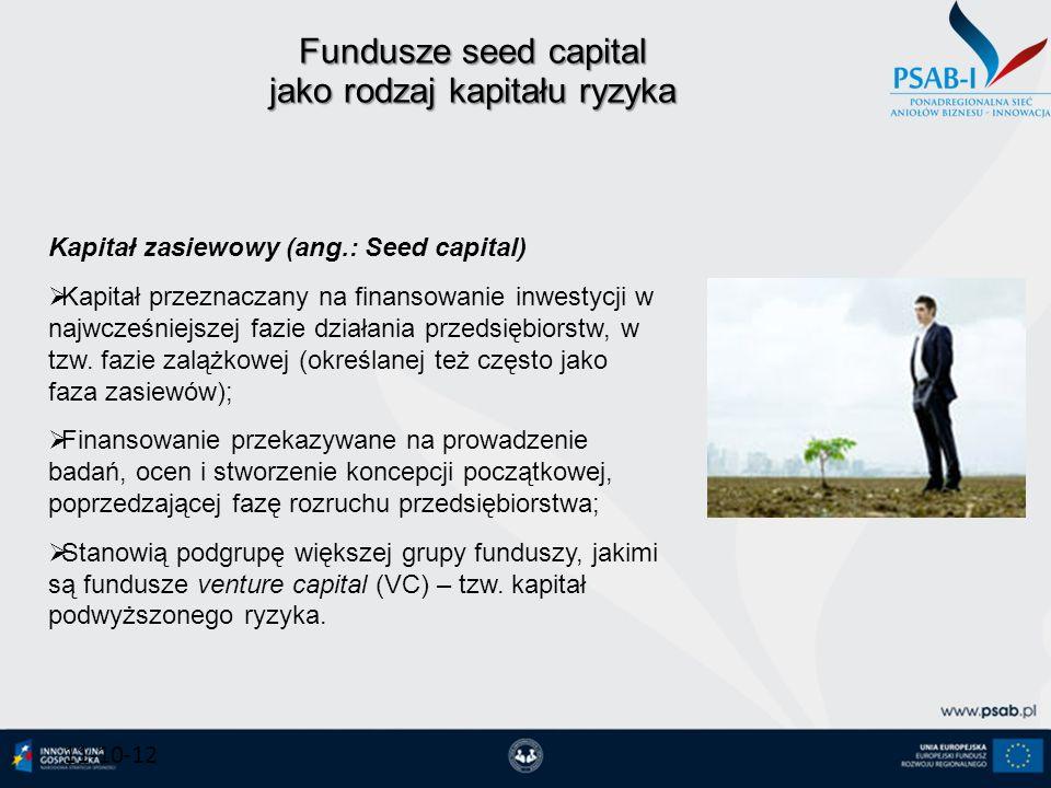 Fundusze seed capital jako rodzaj kapitału ryzyka