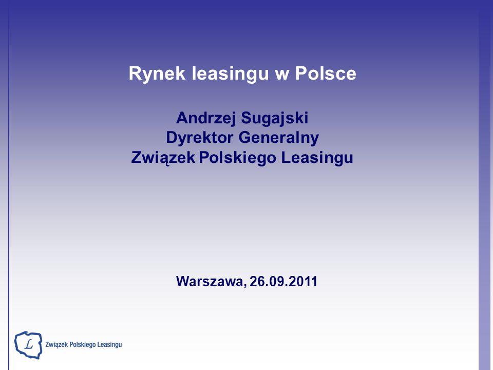 Rynek leasingu w Polsce