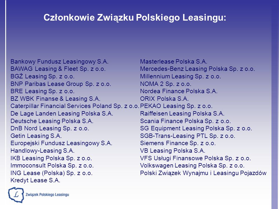 Członkowie Związku Polskiego Leasingu: