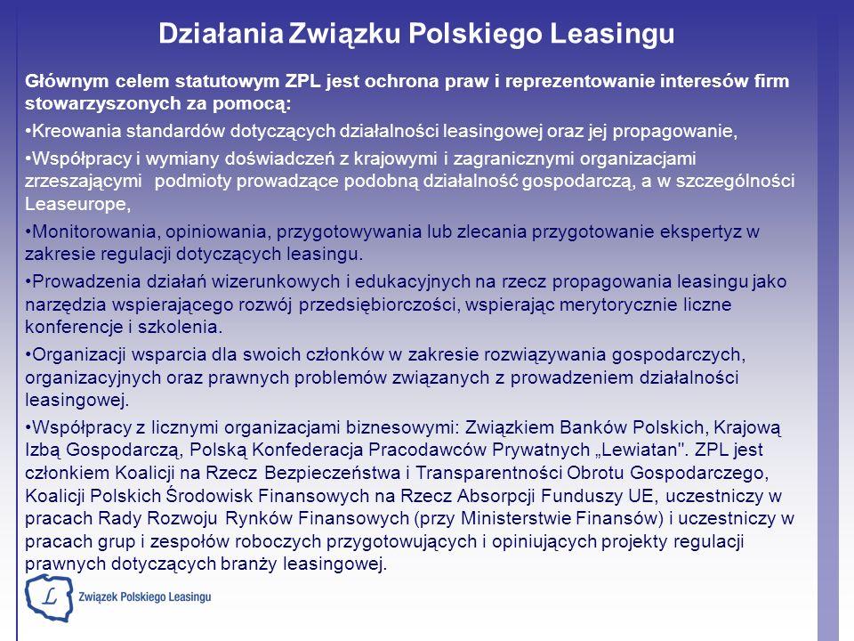 Działania Związku Polskiego Leasingu