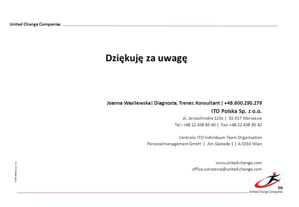 Dziękuję za uwagę Joanna Wasilewska| Diagnosta, Trener, Konsultant | +48.600.290.279. ITO Polska Sp. z o.o.