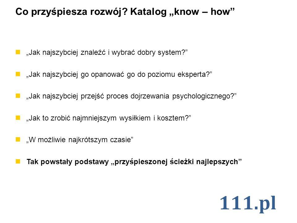 """Co przyśpiesza rozwój Katalog """"know – how"""