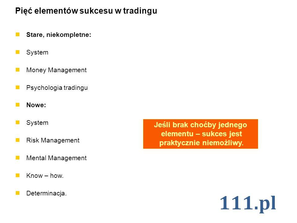 Pięć elementów sukcesu w tradingu