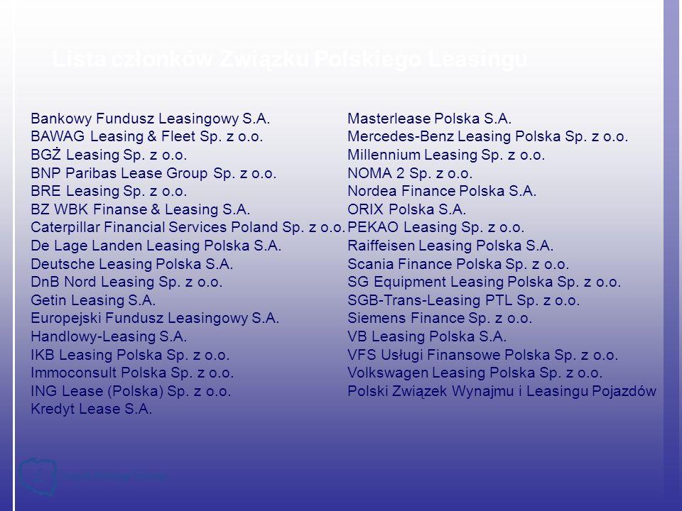 Lista członków Związku Polskiego Leasingu