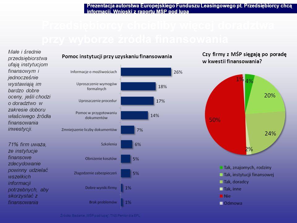 Prezentacja autorstwa Europejskiego Funduszu Leasingowego pt