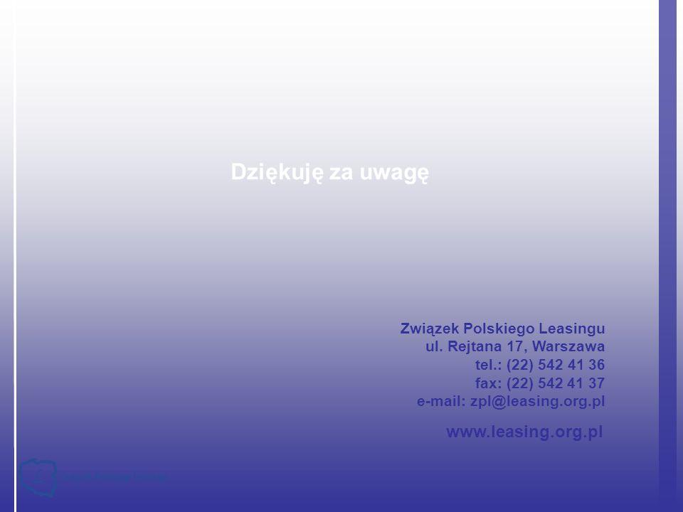 Dziękuję za uwagę www.leasing.org.pl Związek Polskiego Leasingu