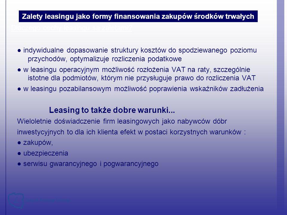 Zalety leasingu jako formy finansowania zakupów środków trwałych