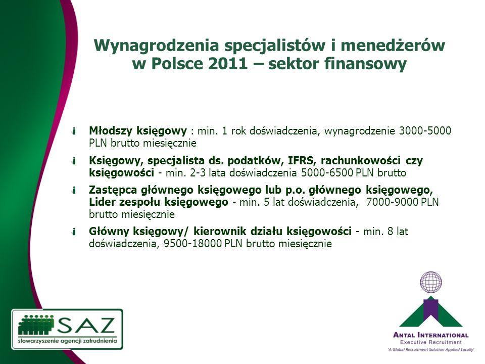 Wynagrodzenia specjalistów i menedżerów w Polsce 2011 – sektor finansowy