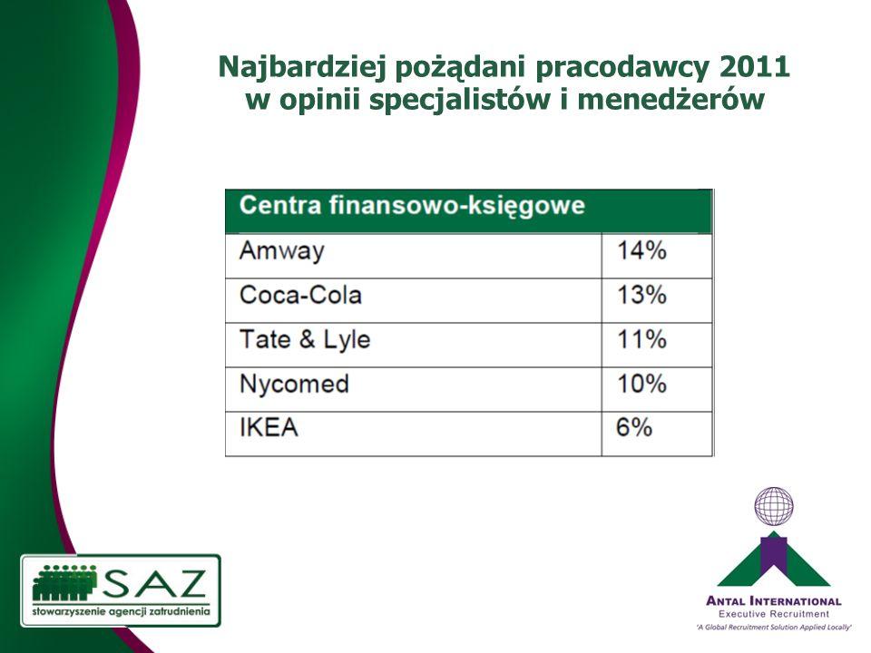 Najbardziej pożądani pracodawcy 2011 w opinii specjalistów i menedżerów