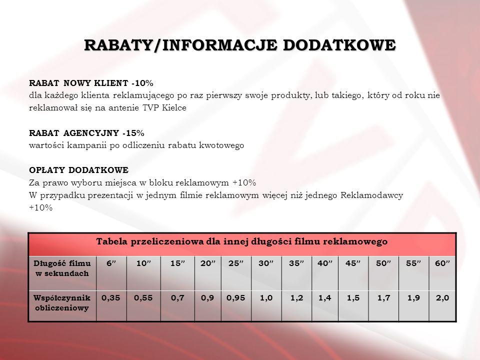 RABATY/INFORMACJE DODATKOWE