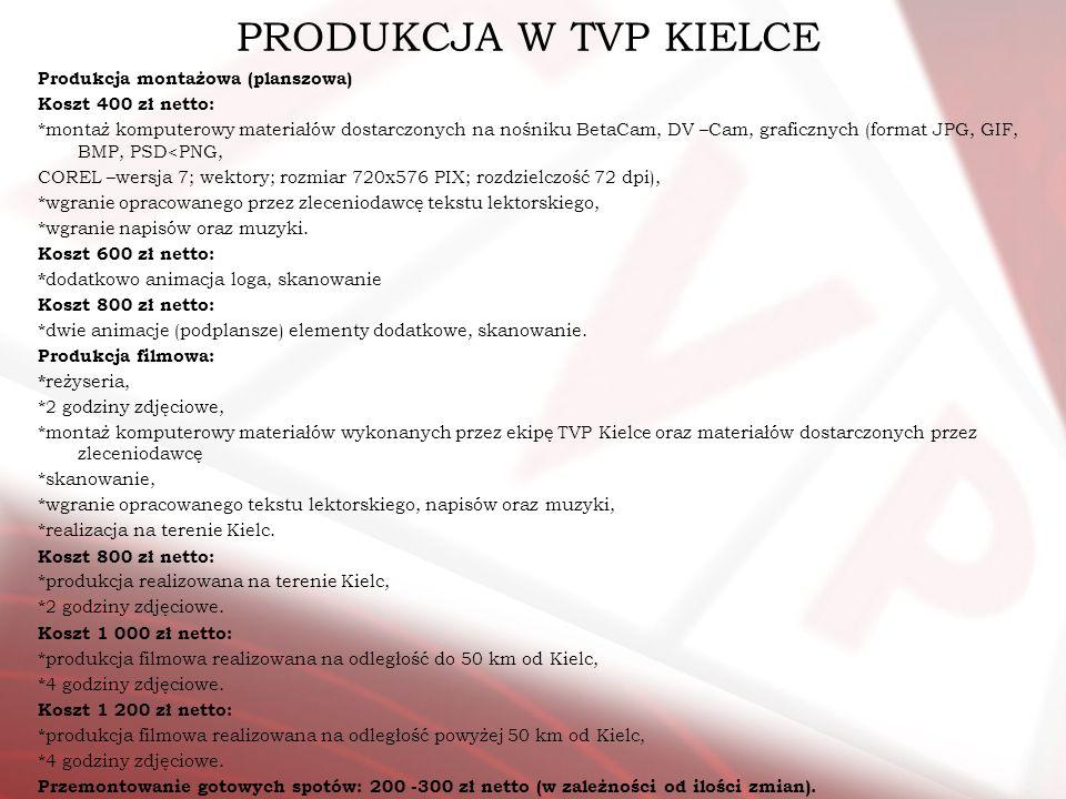 PRODUKCJA W TVP KIELCE Produkcja montażowa (planszowa)