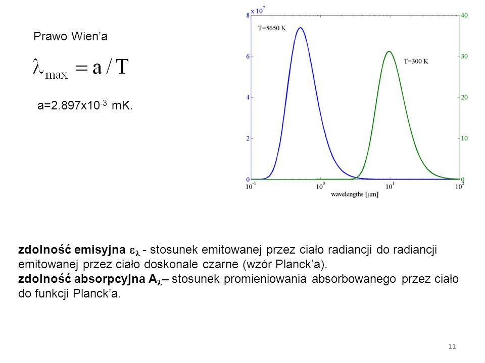 Prawo Wien'a a=2.897x10-3 mK.