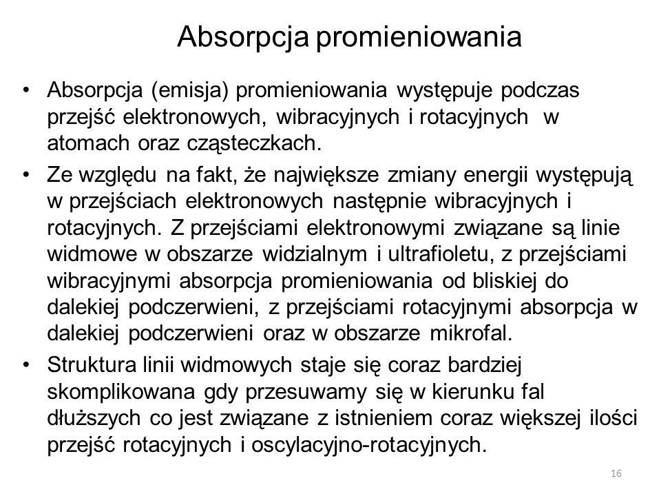 Absorpcja promieniowania
