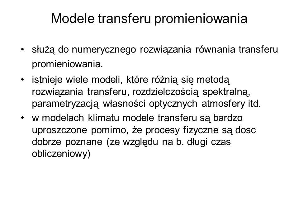 Modele transferu promieniowania