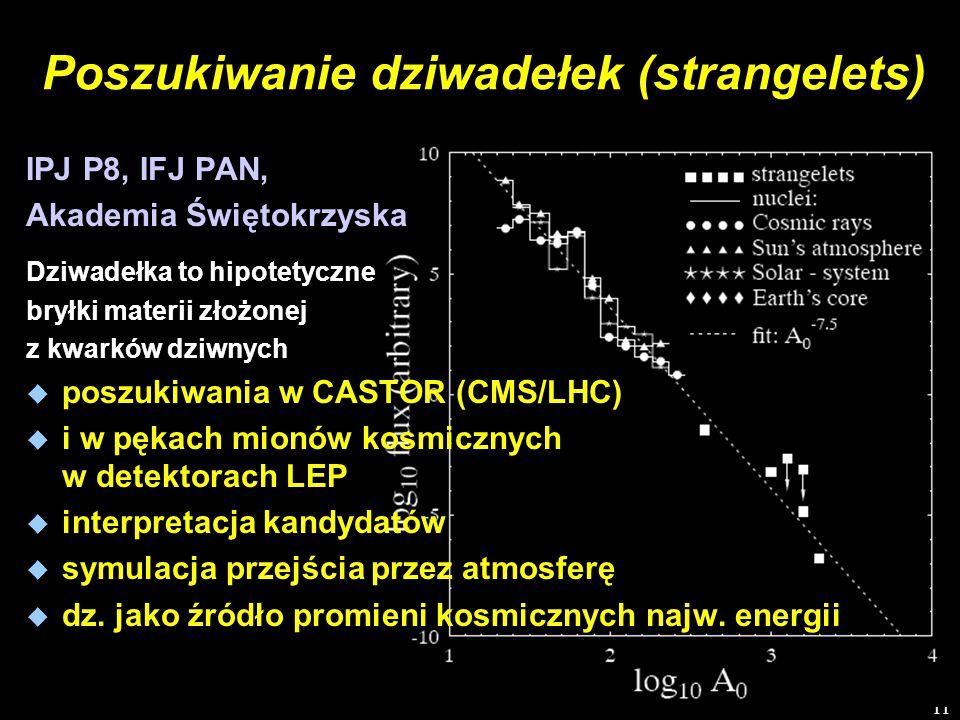 Poszukiwanie dziwadełek (strangelets)
