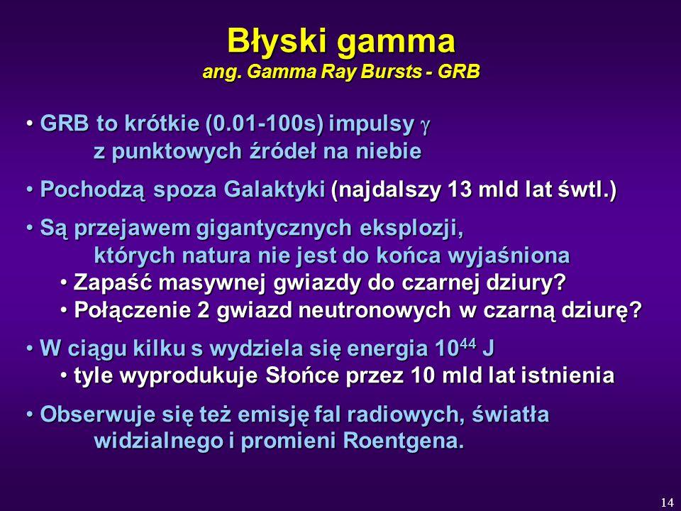 Błyski gamma ang. Gamma Ray Bursts - GRB