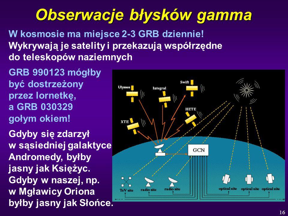Obserwacje błysków gamma