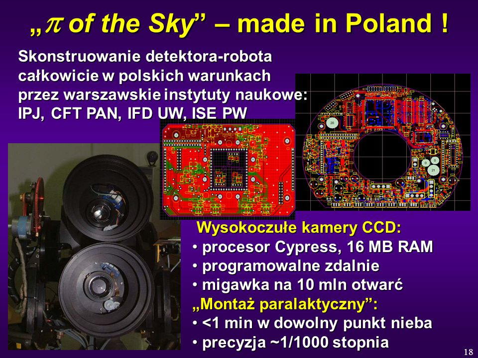 """p of the Sky – made in Poland !"