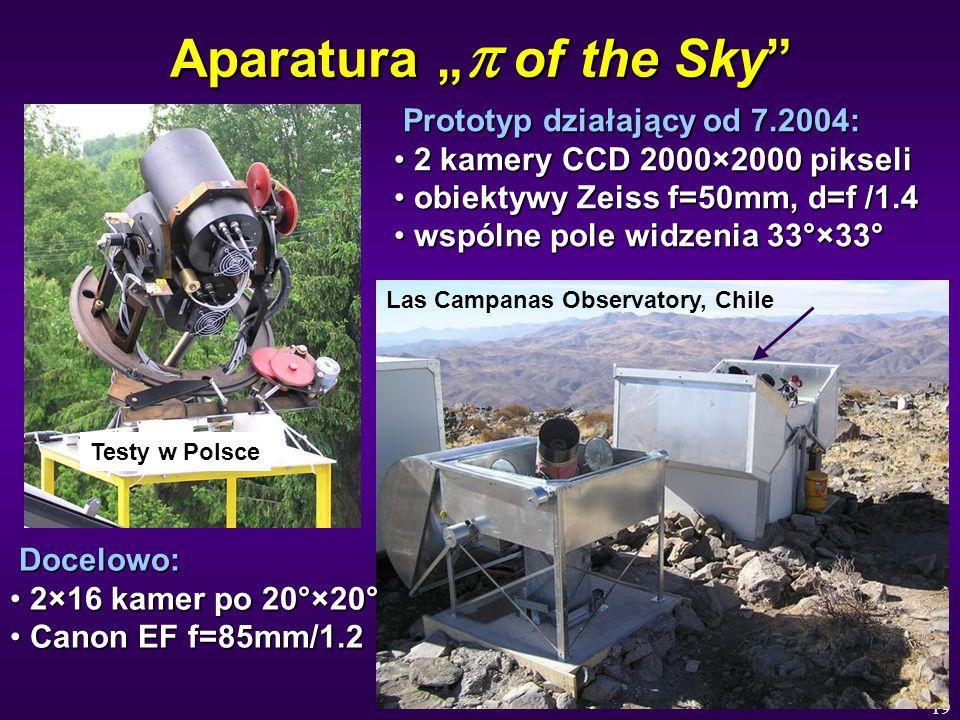 """Aparatura """"p of the Sky"""