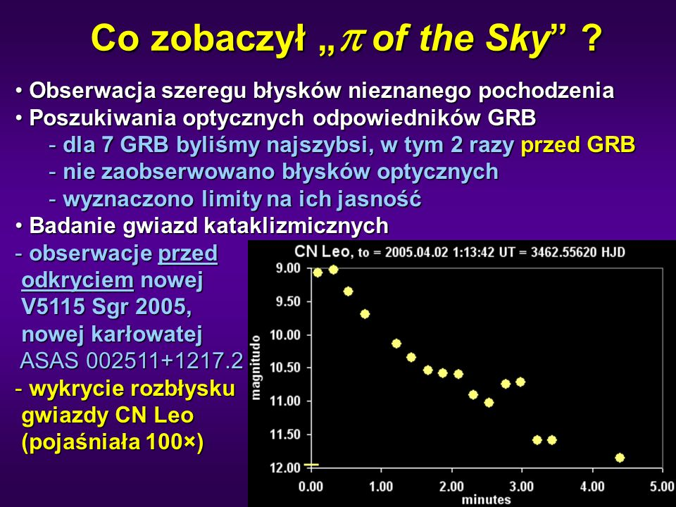 "Co zobaczył ""p of the Sky"