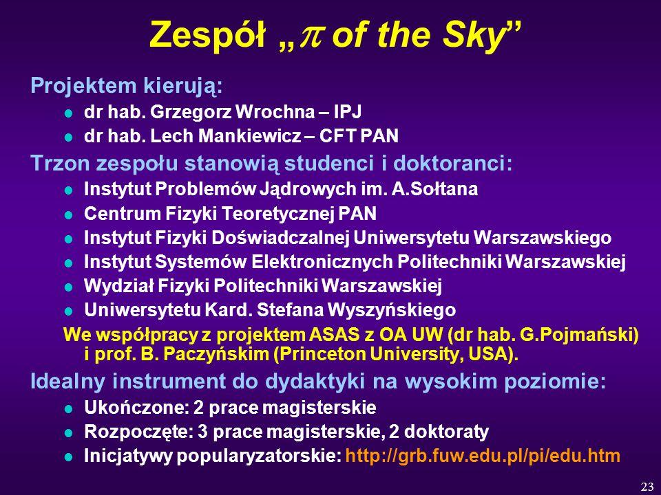 """Zespół """"p of the Sky Projektem kierują:"""