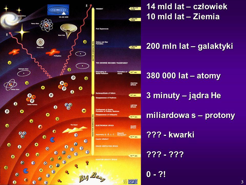 14 mld lat – człowiek 10 mld lat – Ziemia. 200 mln lat – galaktyki. 380 000 lat – atomy. 3 minuty – jądra He.