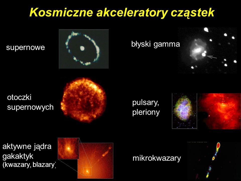 Kosmiczne akceleratory cząstek