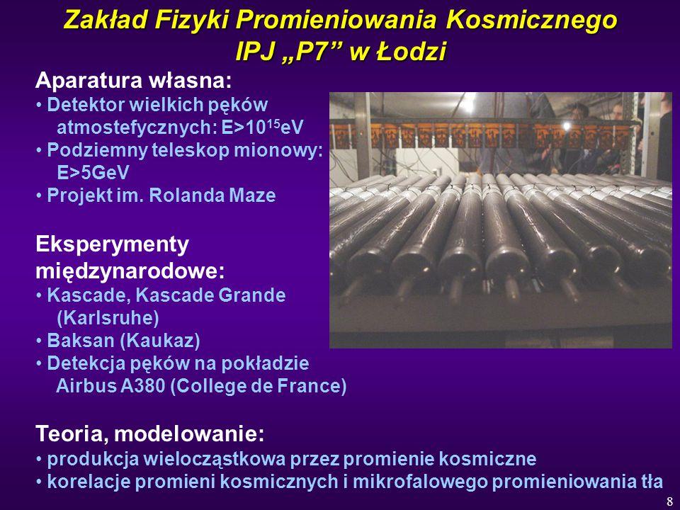 """Zakład Fizyki Promieniowania Kosmicznego IPJ """"P7 w Łodzi"""