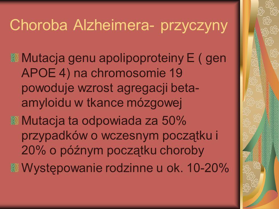 Choroba Alzheimera- przyczyny