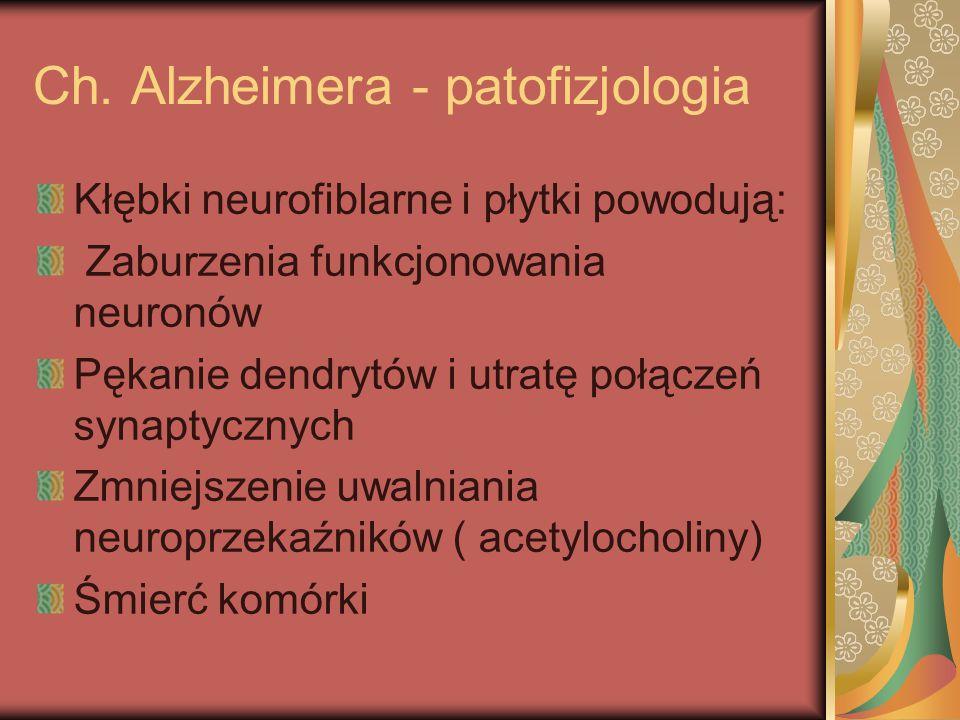 Ch. Alzheimera - patofizjologia