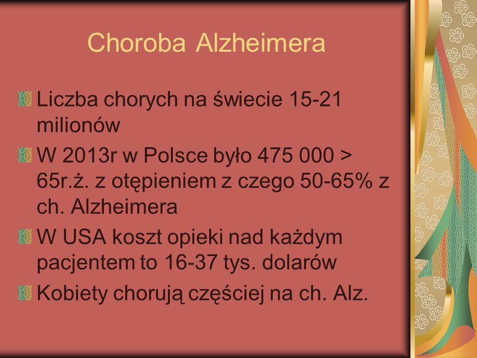 Choroba Alzheimera Liczba chorych na świecie 15-21 milionów